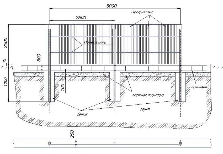 Сколько стоит сделать фундамент дома в Красногорске