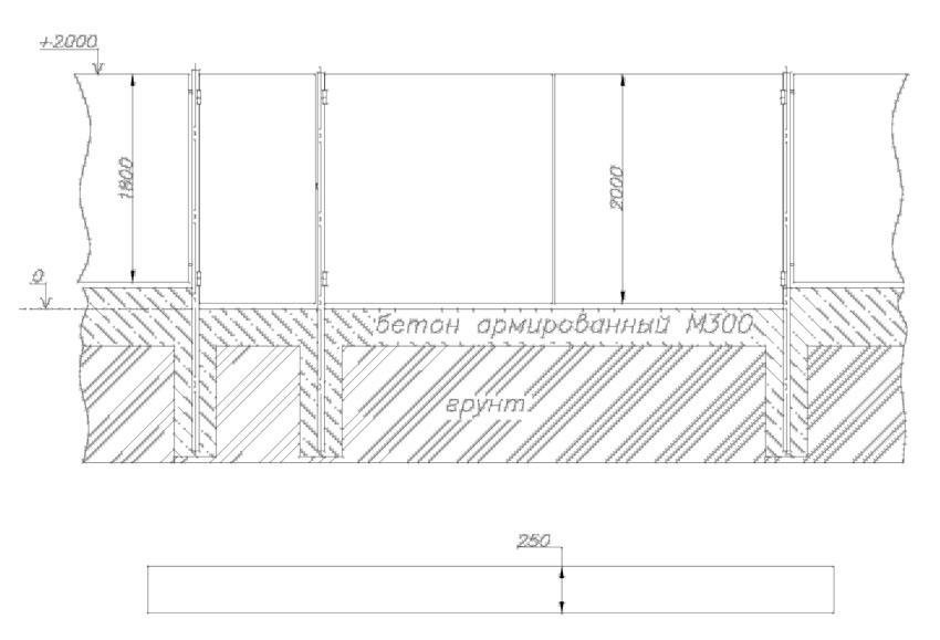 Объем ленточного фундамента расчет в Химках